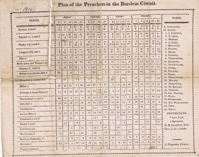 Burslem Circuit Plan, Aug-Nov 1812