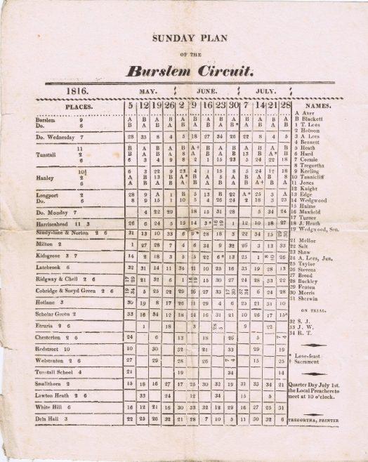 Burslem Circuit Plan, May-July 1816