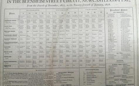 Blenheim Street WM Circuit, Newcastle on Tyne, Preaching Plan 1877-1878